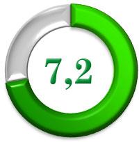 axion-41-02 рейтинг