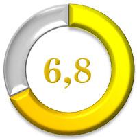 kenwood-mg-350 рейтинг