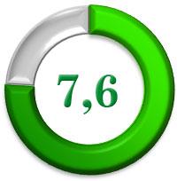redmond-rmg-1203 рейтинг