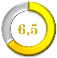 zelmer-887-89 рейтинг