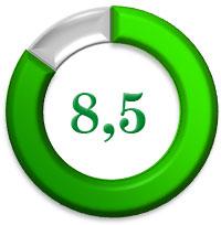 zelmer-987-88 рейтинг