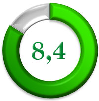bosch-mfw-45020 рейтинг