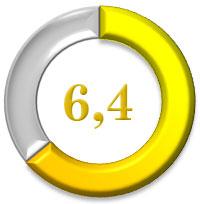 ЛЕПСЕ Гамма-7-01 рейтинг