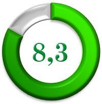 Bork M401 рейтинг